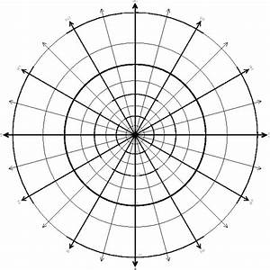 Zenithal  Azimuthal  Projections