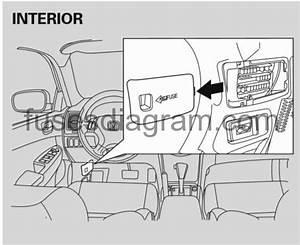 Fuse Box Diagram Honda Accord 2003