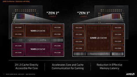 amd ryzen 5000 zen cpu series desktop date cpus gaming performances based says escritorio procesadores zen3 anuncia sus processeurs savoir