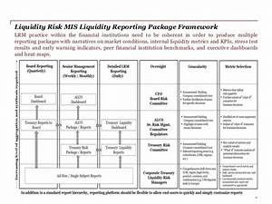 eps liquidity risk management implementation for fbos With liquidity report template