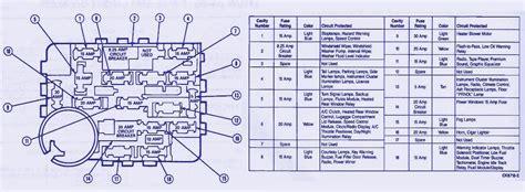 September Diagram Guide