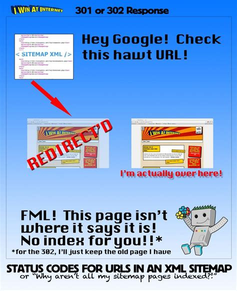Why Aren All Xml Sitemap Pages Indexed Webmaster