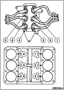 Wiring Diagram Spark Plug Wires Fixya