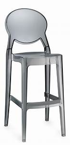 Tabouret De Bar Castorama : castorama chaise de bar uteyo ~ Dailycaller-alerts.com Idées de Décoration