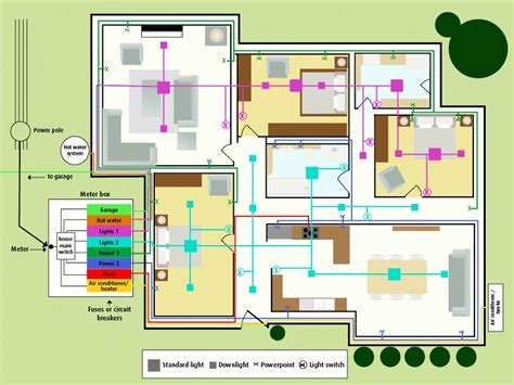 wiring diagram basic wiring diagram house wiring do it residential wiring diagrams your home wiring diagram and