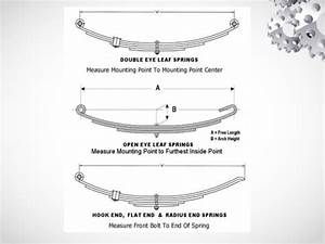 Introduction To Leaf Spring