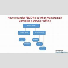 How To Transfer Fsmo Roles When Main Domain Controller Is Down Or Offline Youtube