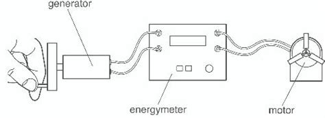 Getting To Know The Joule And The Watt