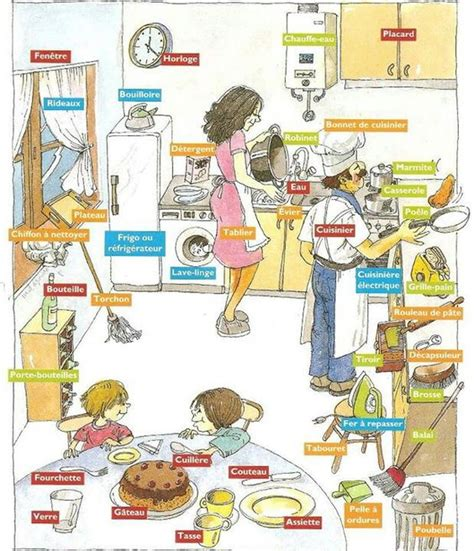 vocabulaire anglais cuisine la cuisine learning frensh cuisine