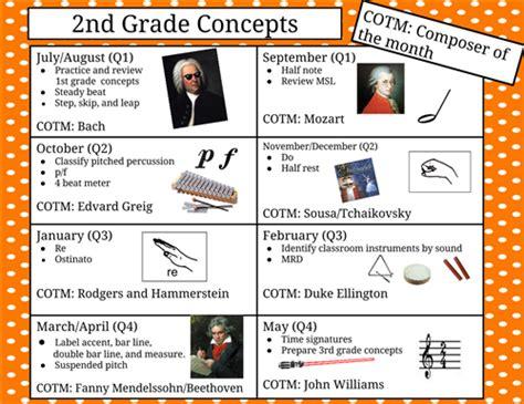 curriculum  grade curriculum