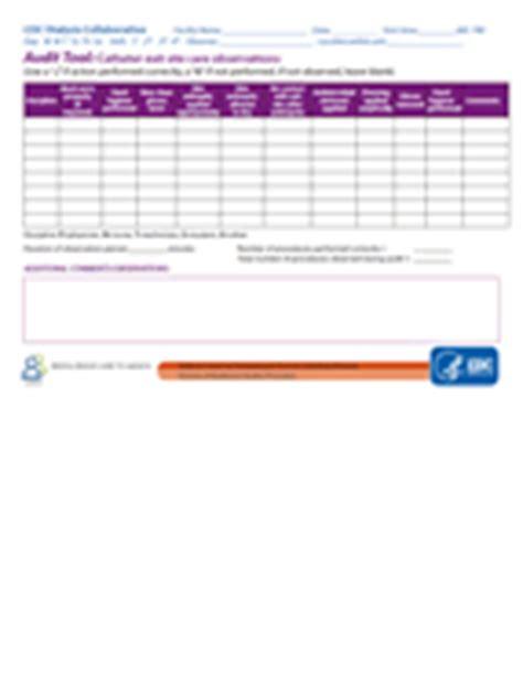 Hemodialysis Catheter Site Care