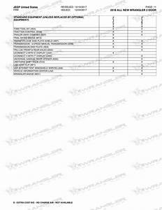 2017 Jeep Wrangler Order Guide
