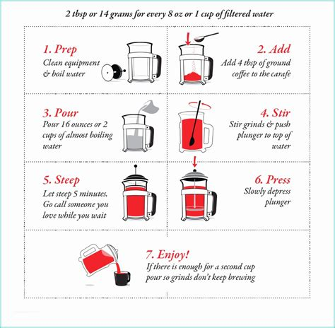 Page 1 french press coffee makers with locking lids. Bodum Tea Press Instructions Bodum French Press Instructions Image Collections form