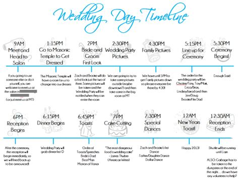 wedding day itinerary template brittney taylor