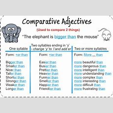 Comparatives  Welcome To Junior 2 2014