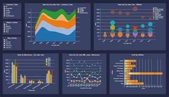 Best Excel Templates Dashboard Exles Gallery Dashboard Visualization Software