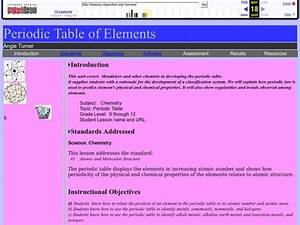 Periodic Table Of Elements Lesson Plan For 8th