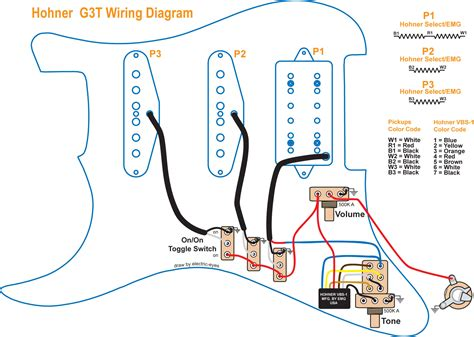 hohner gt wiring diagram guitarsite