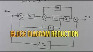 Block Diagram Reduction Control Lecture 3  U0633 U064a U0637 U0631 U0629