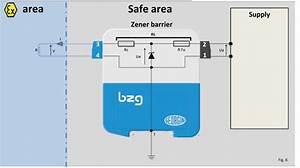 How Zener Barriers Work