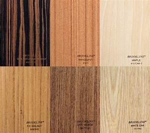 PDF DIY Wood Veener Download wood moisture content meter