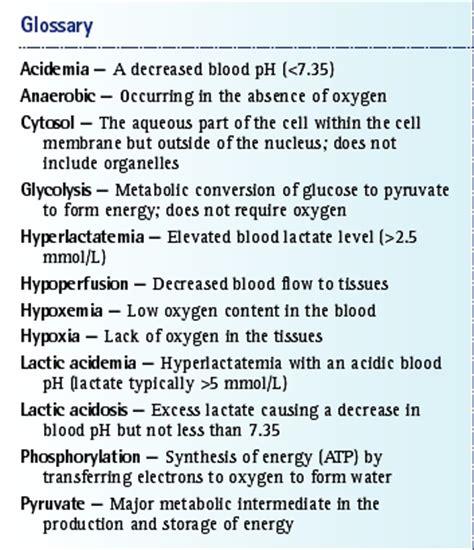 serum lactate normal range vetfolio