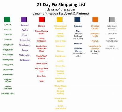 Shopping Grocery Fix Lists Beachbody Plan Diet