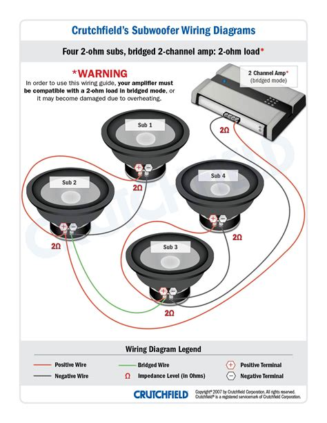 Crutchfield Subwoofer Wiring Diagram 8ohm by Subwoofer Wiring Diagrams