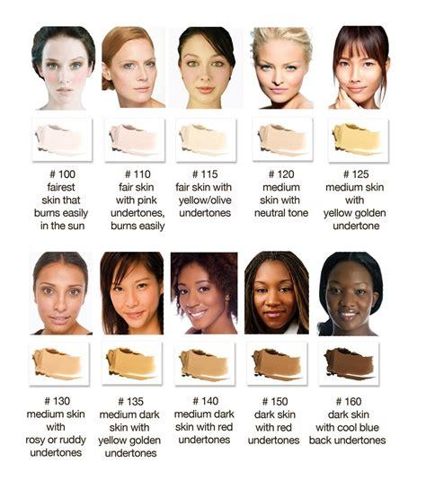 Hair Shades For Cool Skin Tone by Skin Tone Blush Gloss