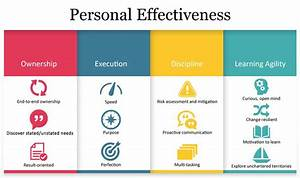 Personal Effectiveness  Own It To Succeed
