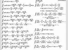 Trig Antiderivatives Table Images Reverse Search