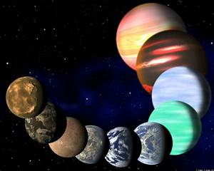 Top 10 Biggest Planets in the Milky Way Galaxy - SparkInList