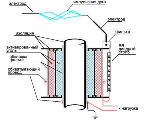 Электростатические генераторы или двигатели с твердым подвижным элементом несущим электростатические заряды – h02n 100