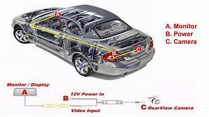 Car Intelligent Parking Tracks Camera For Hyundai Sonata