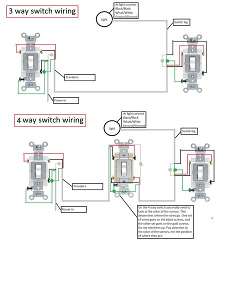 hooking up a light switch can i hook up a light from a 3 way switch with the red
