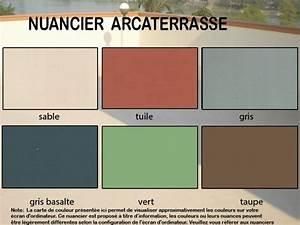 Produit d'étanchéité toit terrasse circulable ARCATERRASSE etancheite Produits d étanchéité