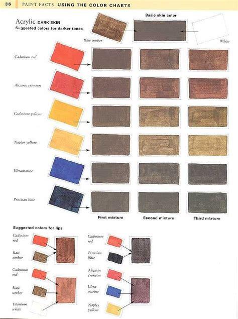mixing skin tone in acrylic skin darker tones