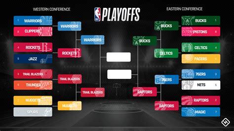 nba playoffs today   score tv channel updates