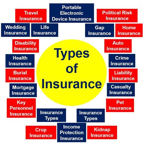 Even when you think that you are while you cannot plan ahead for contingencies arising from such incidents, insurance policies offer a semblance of support to minimise financial liability. What is Insurance? Definition, history, and some examples