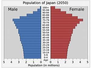 FileJapanpop 2050svg Wikimedia Commons