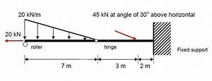 For The Following Beam  I  Construct The Axial For