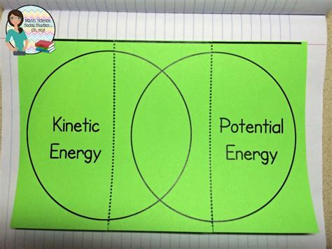 Foldable Friday Kinetic And Potential Energy  Math, Science, Social Studiesoh, My
