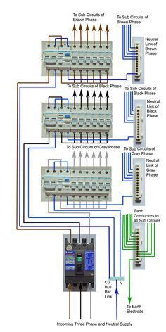 Marine Switch Panel Wiring Diagram Free Picture by 3 Phase Wiring Fuse Panel Leshuesat Home Electrical