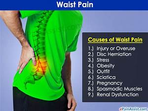 What Can Cause Waist Pain And How Can It Be Treated