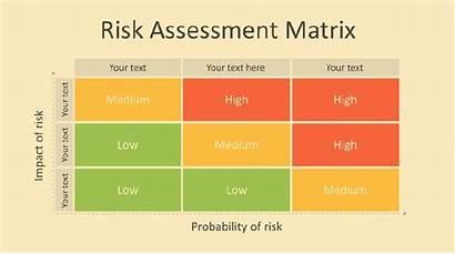 Matrix Risk Template Powerpoint Assessment Templates Templateswise