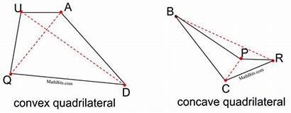 Quadrilateral Quadrilaterals Angles Four Math Diagram Right
