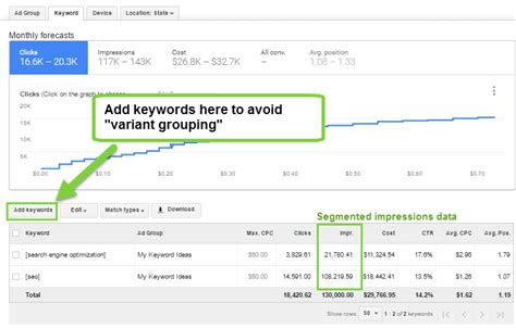 Keyword Search Engine - keyword planner quot variants been grouped quot
