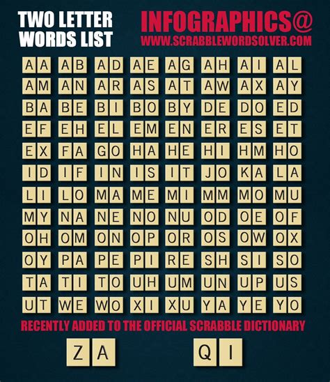 Official 2 Two Letter Word List For Scrabble Scrabble