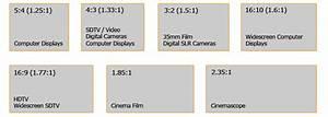 16 9 Format Berechnen : cinemascope meyproducciones ~ Themetempest.com Abrechnung