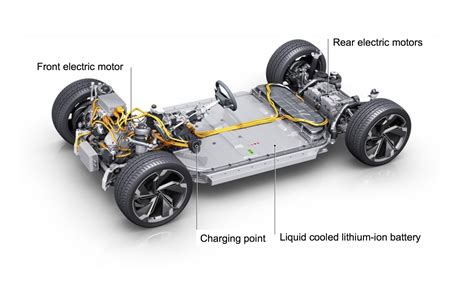 Automotive Electric Vehicles by Article Electric Vehicles Spike Demand For High Strength